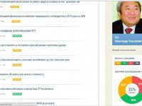 Александр Син — в пятерке лидеров среди мэров по обещаниям (Цифры)