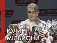 Скандал с липовыми донорами: запорожцы перечислили «Батькивщине» 785 гривен