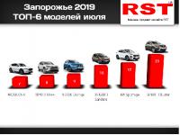 Топ-6 самых моделей июля, которые чаще всего покупали запорожцы